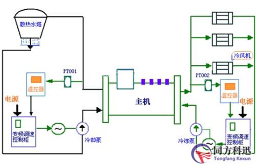 家用空调外机电路及部件图解